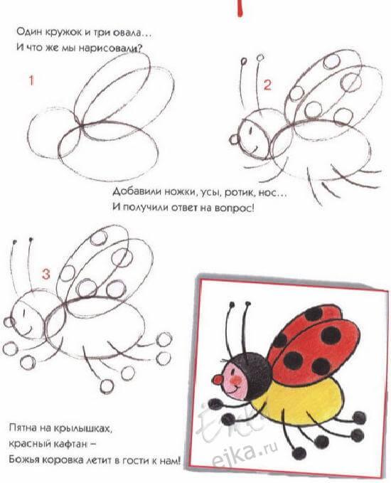 Поэтапное рисование карандашами для детей