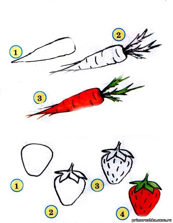 Как научить ребёнка рисовать